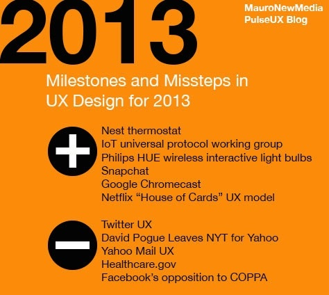 "Milestones / positive moves in UX design 2013: Nest thermostat, IoT universal protocol working group, Philips HUE wireless interactive light bulbs, Snapchat, Google Chromecast, Netflix ""House of Cards"" UX model / Missteps / negative moves in UX design 2013: Twitter UX, David Pogue Leaves NYT for Yahoo, Yahoo Mail UX, Healthcare.gov, Facebook's opposition to COPPA rule changes"