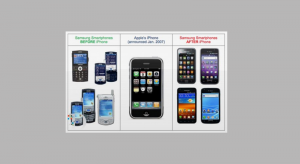 Image comparing Samsung designs before and after release of Apple's iPhone